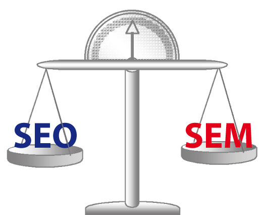 SEO or SEM strategy which one to choose when you are in China ?