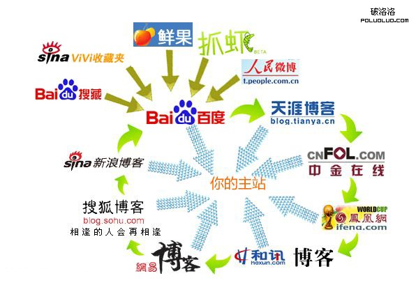 SEO china strategy PR