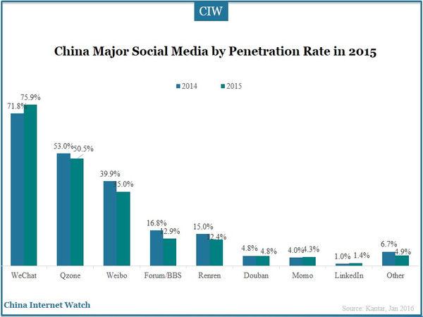 china-social-media-011