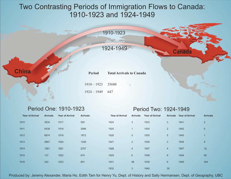 chinese immigration essay Free essay: chinese immigrants in canada and their problems on the canadian labor market history 287 – the chinese in canada and canadians in china bolaria.