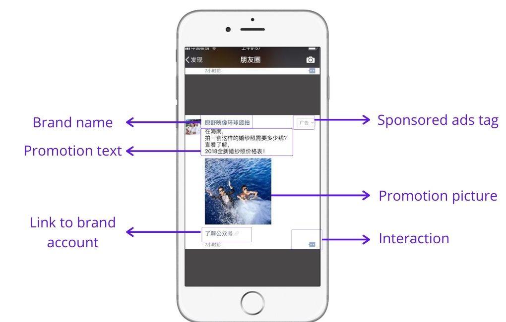 wechat moments ads features descriptif