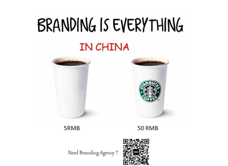 Why Branding is the Key factor of Sucess in China?