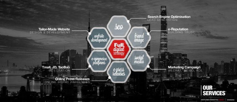 The biggest developments in digital marketing in China