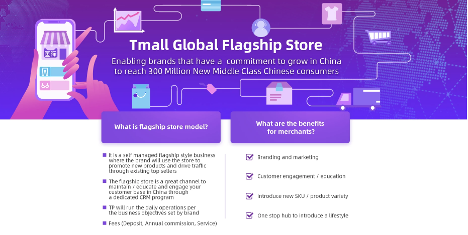 How to Sell on Tmall Merchant Global - SEO China Agency
