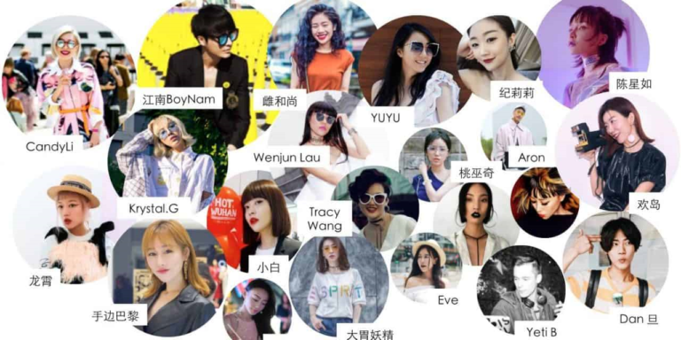 List of 500 influencers and opinion leaders in China