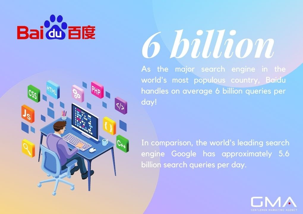 Chinese Search Engines: Baidu Queries